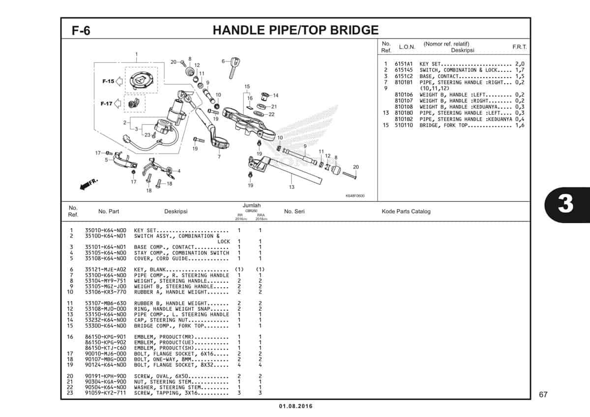 F6 Handle Pipe Top Bridge