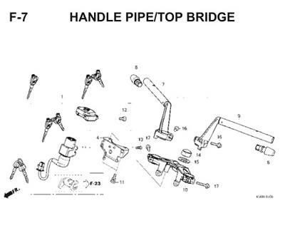 F7 Handle Pipe Top Bridge Thumb