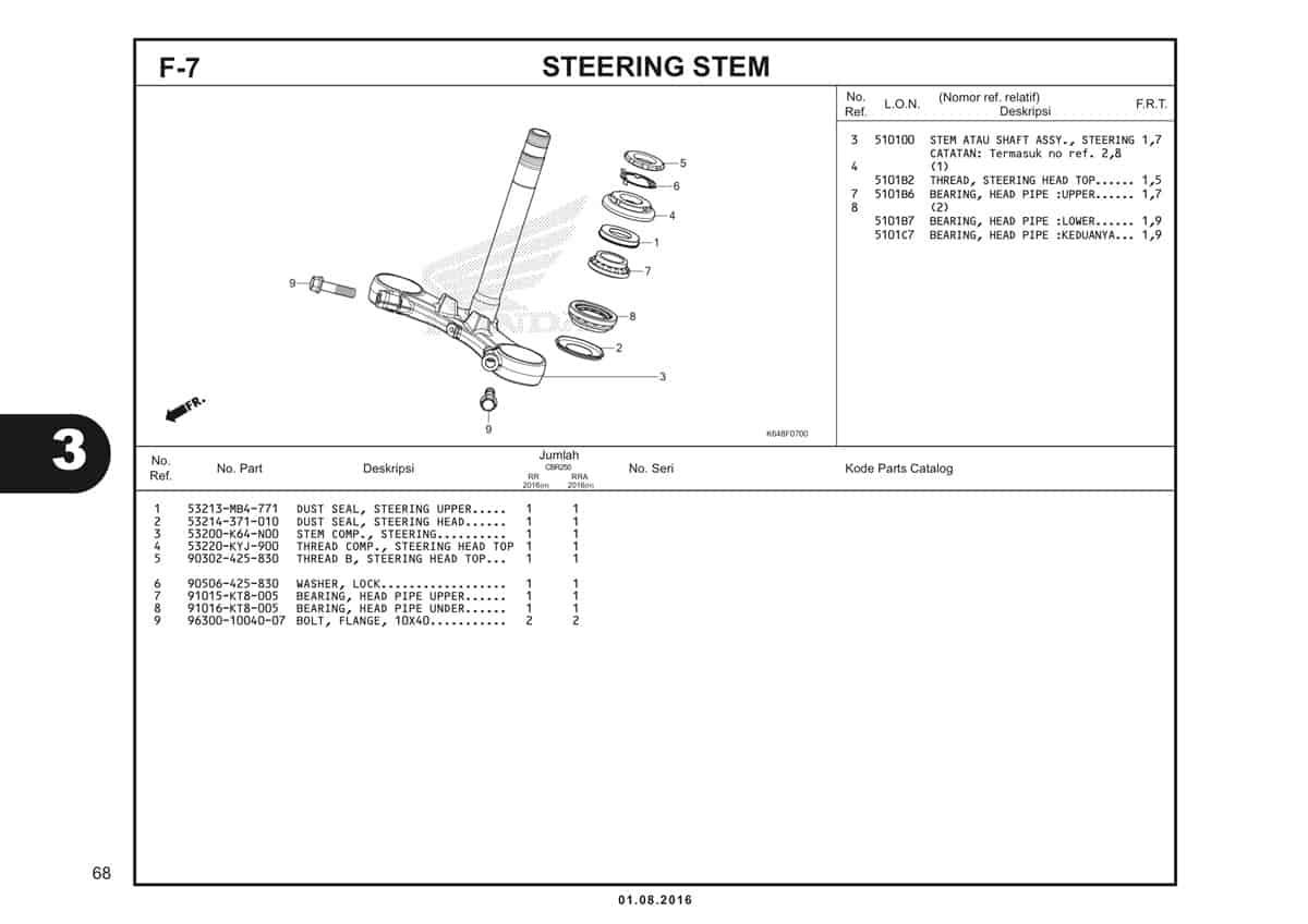 F7 Steering Stem