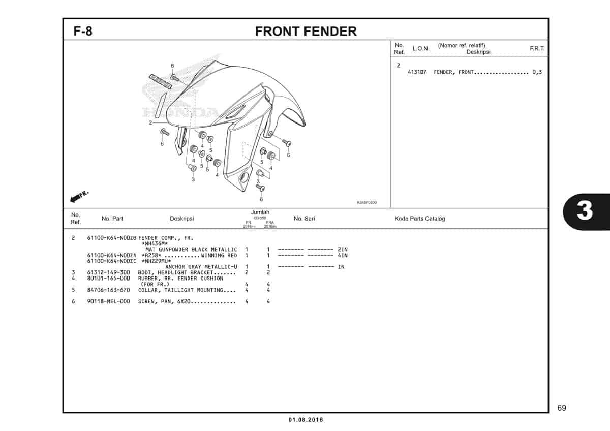 F8 Front Fender