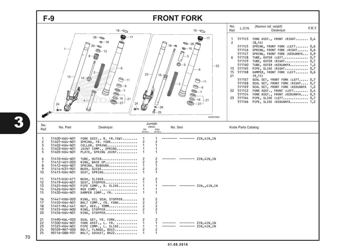 F9 Front Fork 1