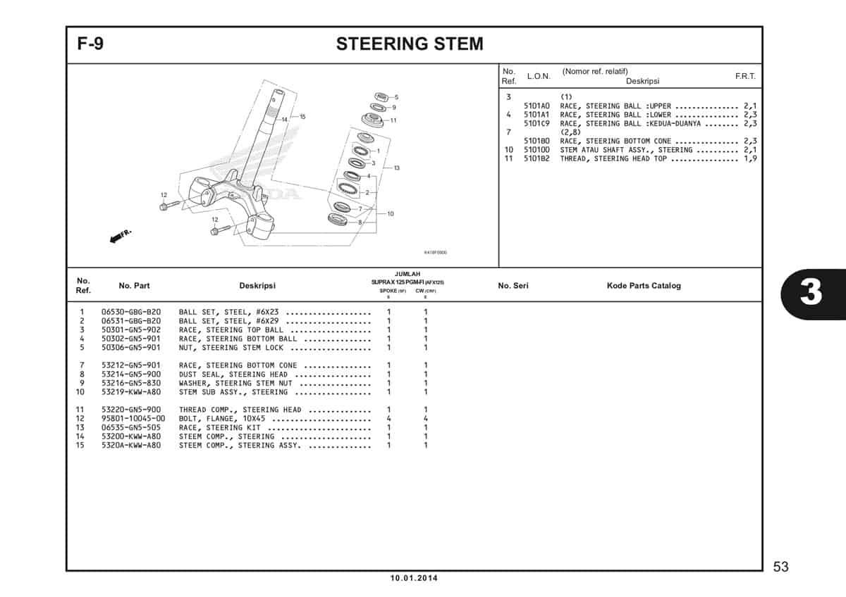 F9 Steering Stem