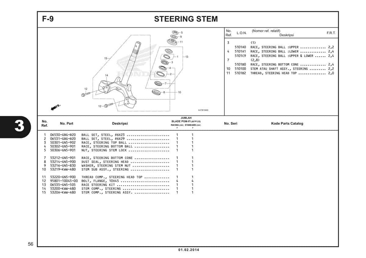 F9 Steering Stem Katalog Blade K47