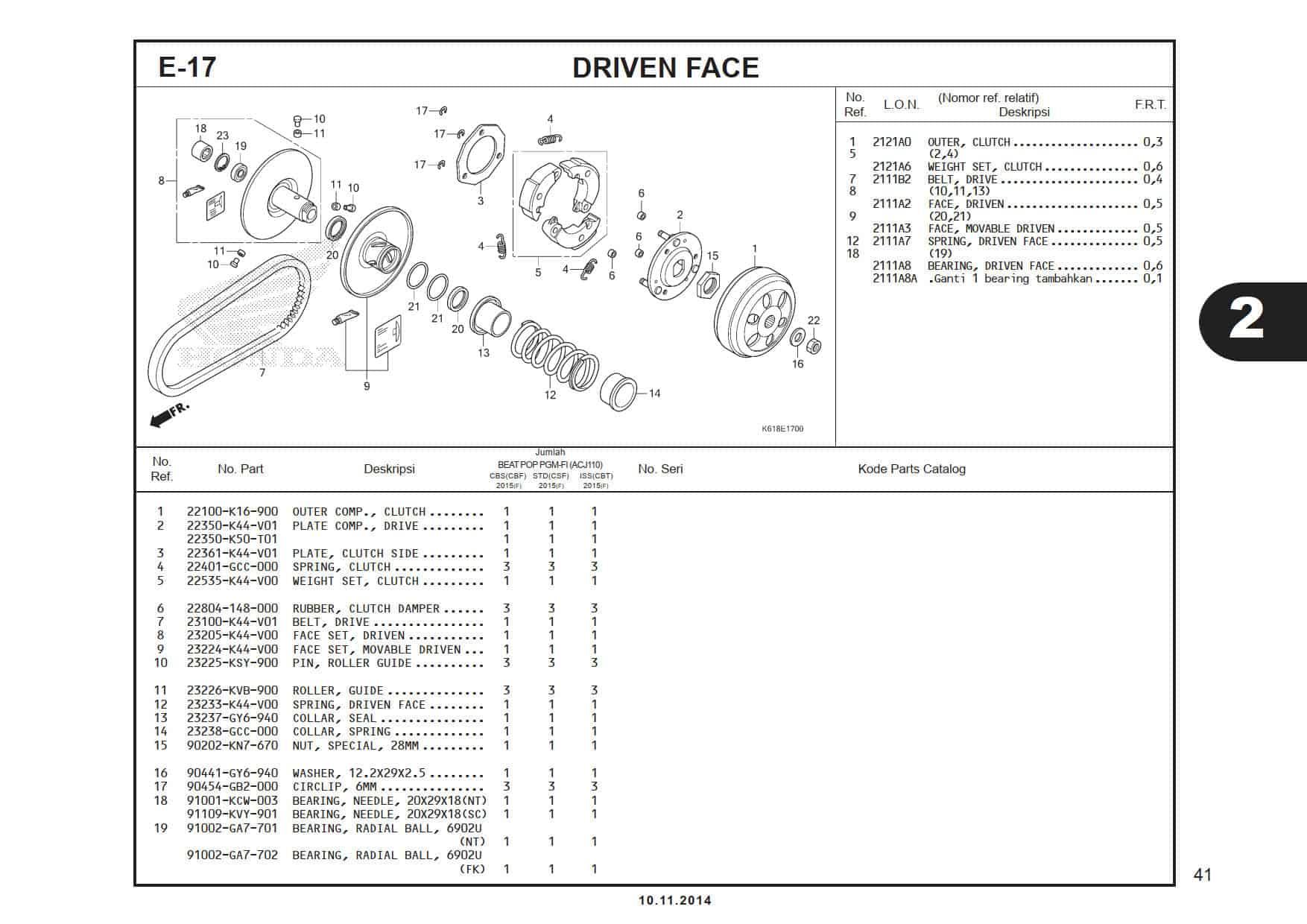 E17 - Driven Face