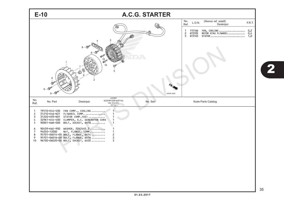 E10-A.C.G-Starter-Katalog-Scoopy-eSP-K93