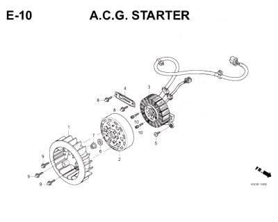 E10- ACG Starter Cover