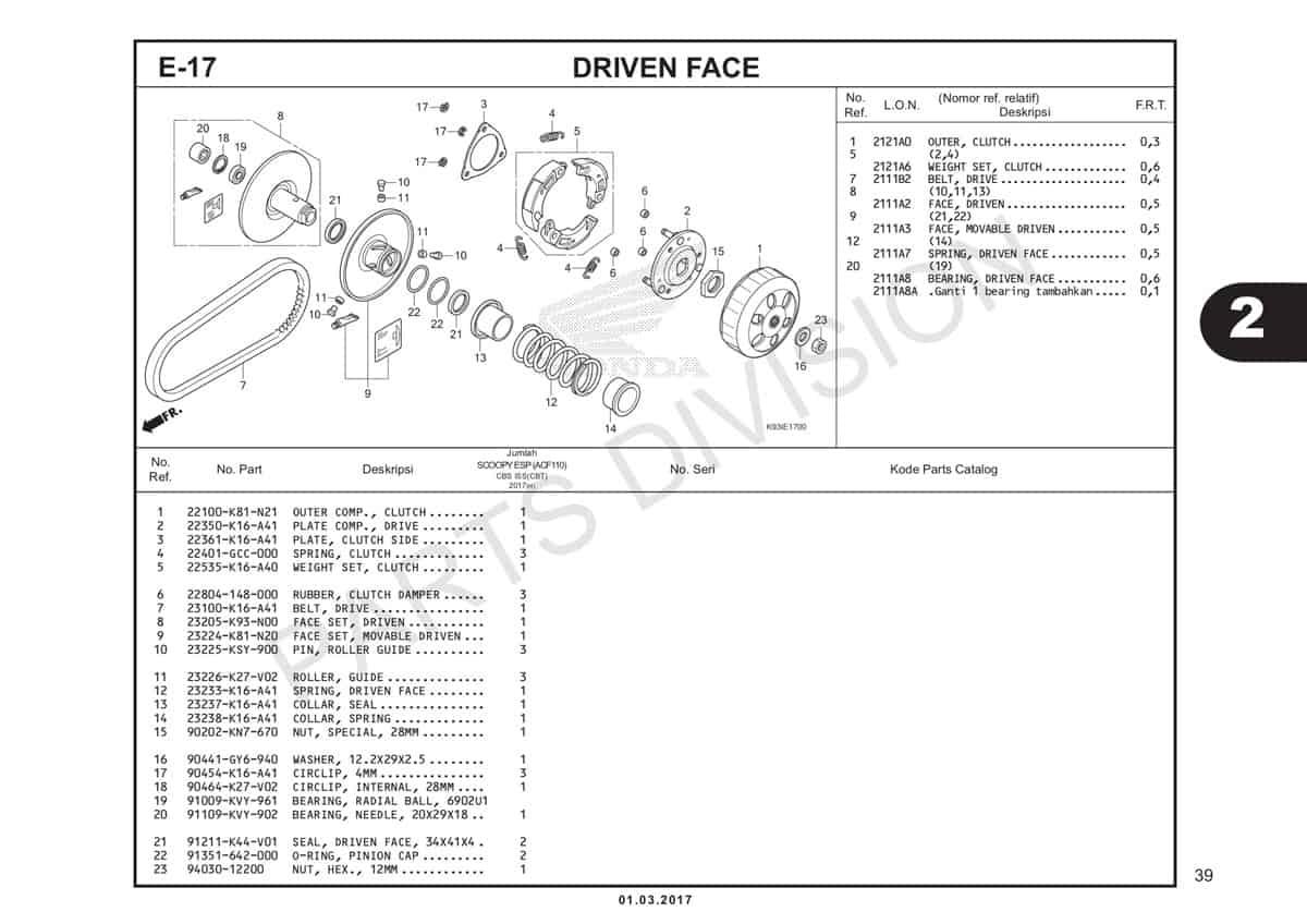 E17-Driven-Face-Katalog-Scoopy-eSP-K93