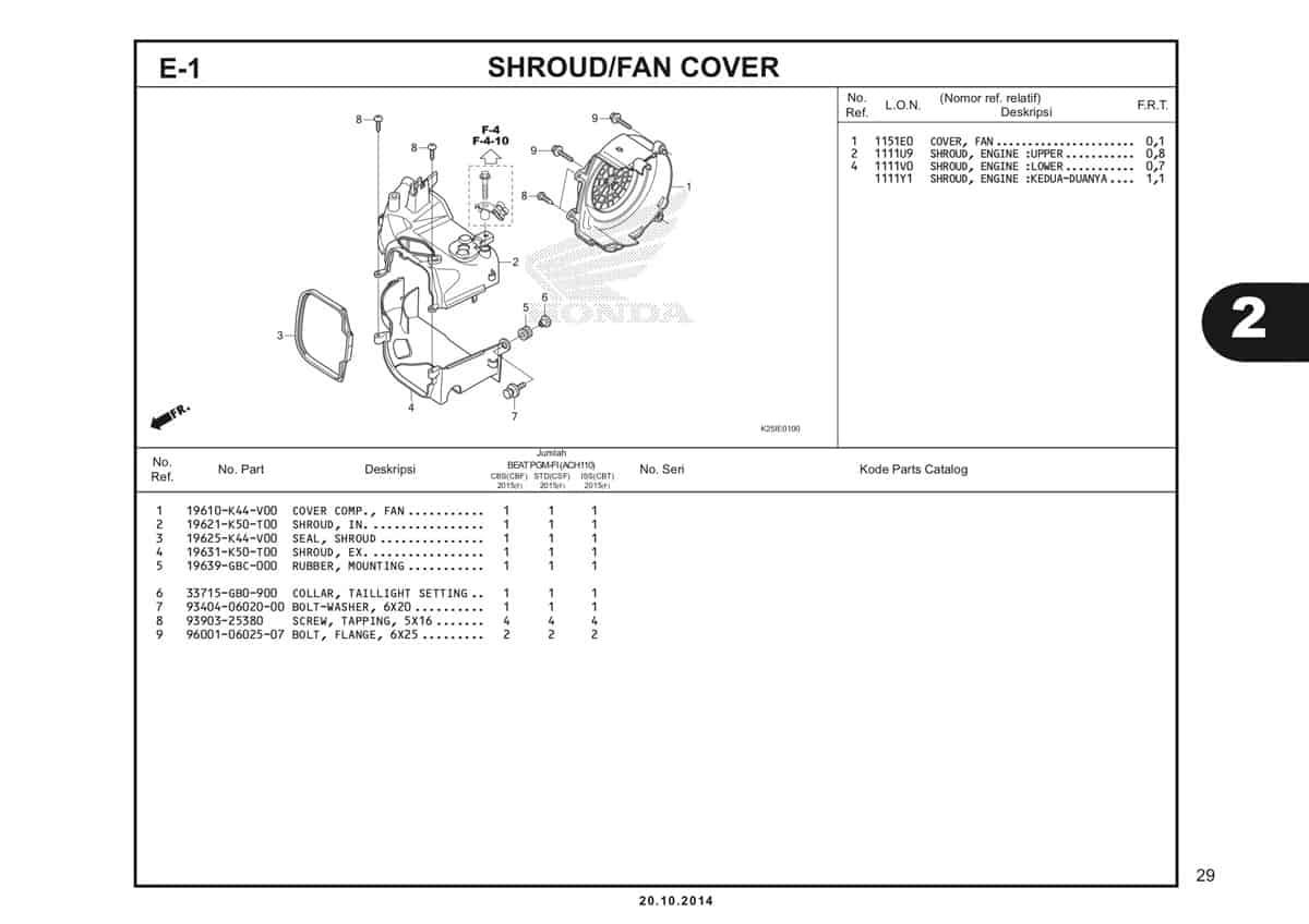 E1 Shroud Fan Cover Katalog BeAT eSP K25