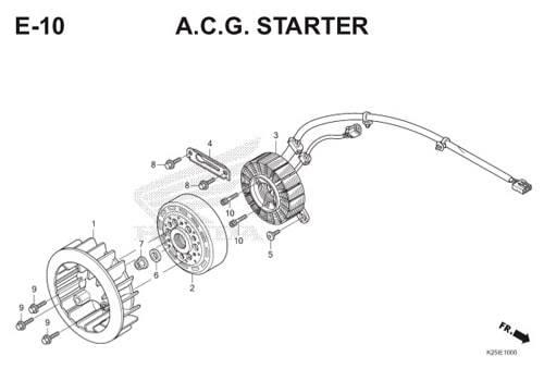 E10 A.C.G. Starter BeAT eSP K25