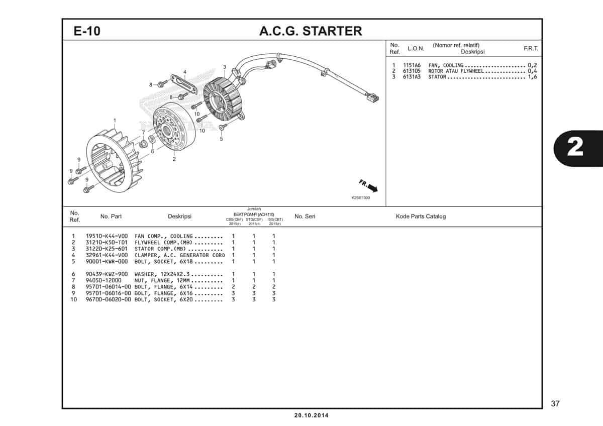 E10 A.C.G. Starter Katalog BeAT eSP K25