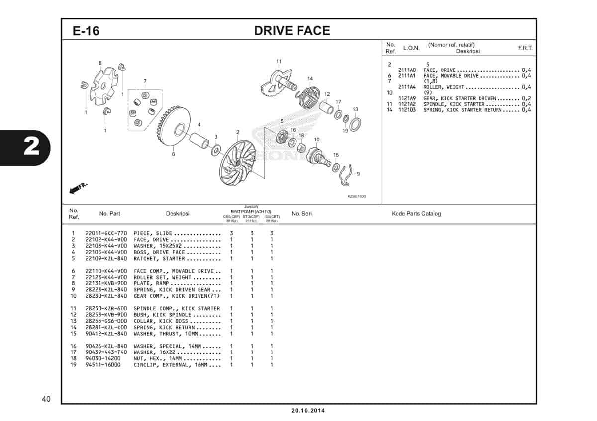 E16 Drive Face Katalog BeAT eSP K25