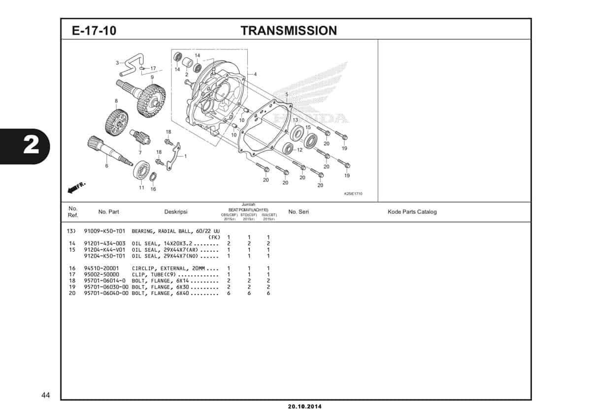 E17 10 1 Transmission Katalog BeAT eSP K25