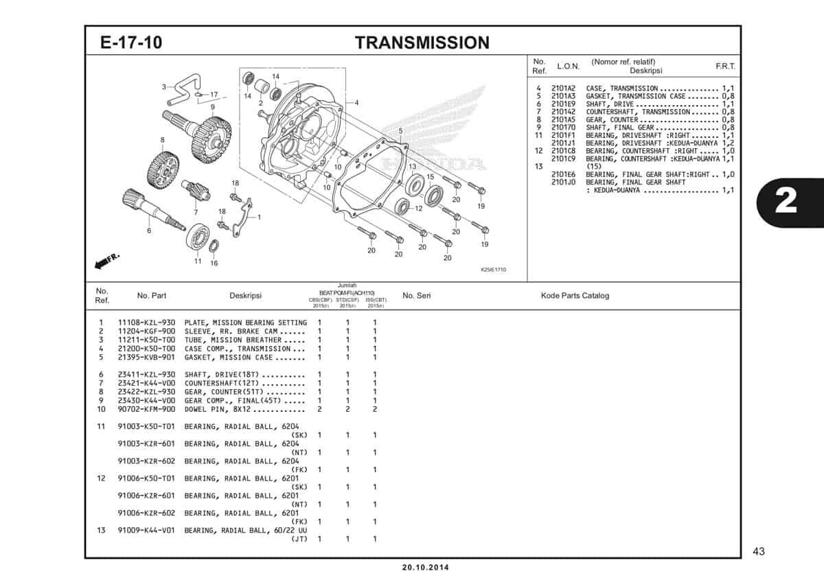 E17 10 Transmission Katalog BeAT eSP K25