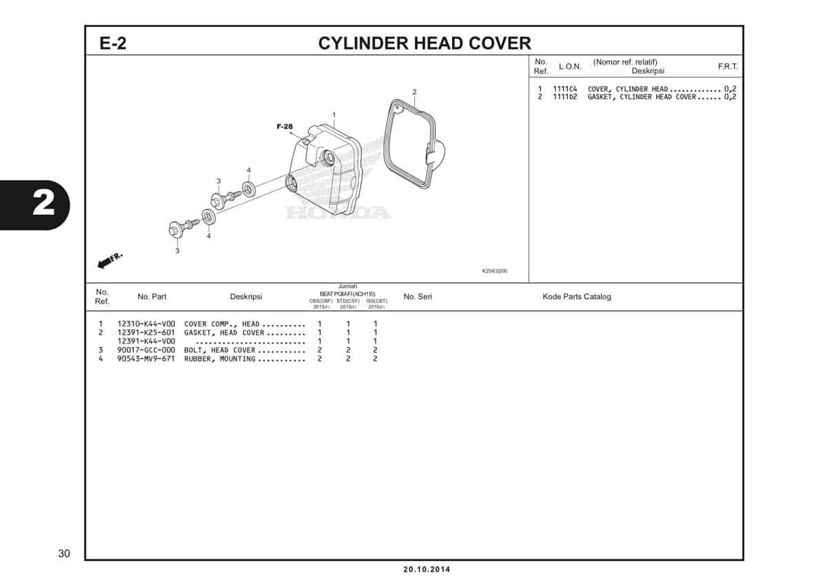 E2 Cylinder Head Cover Katalog BeAT eSP K25