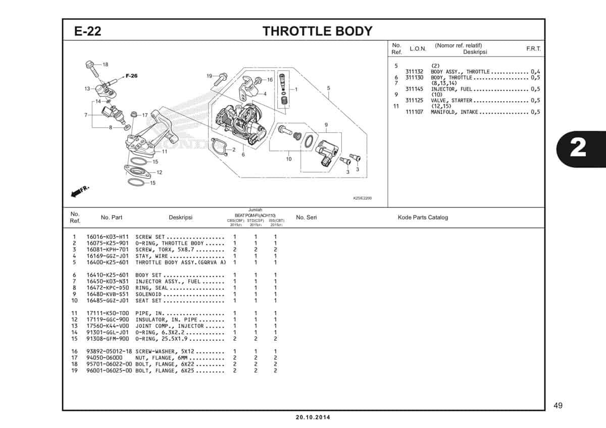 E22 Throttle Body Katalog BeAT eSP K25