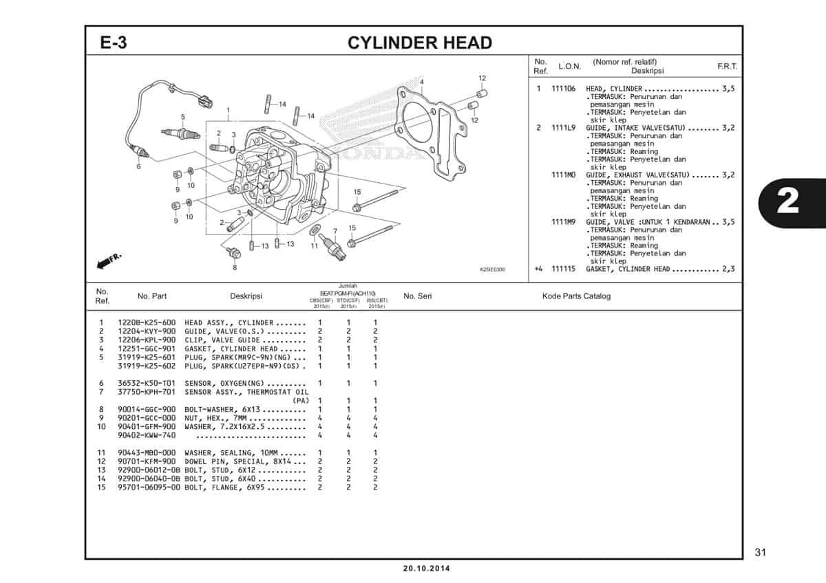E3 Cylinder Head Katalog BeAT eSP K25