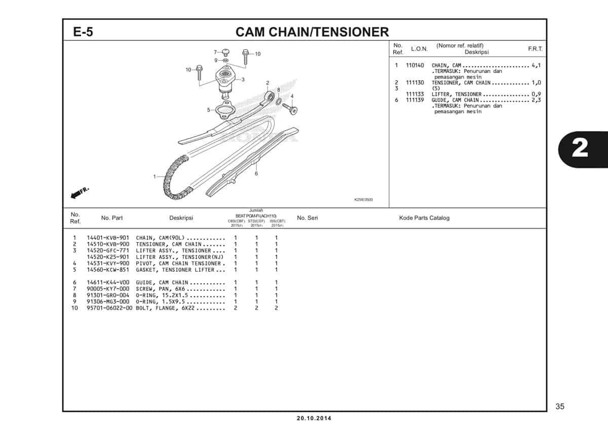 E5 Cam Chain / Tensioner Katalog BeAT eSP K25