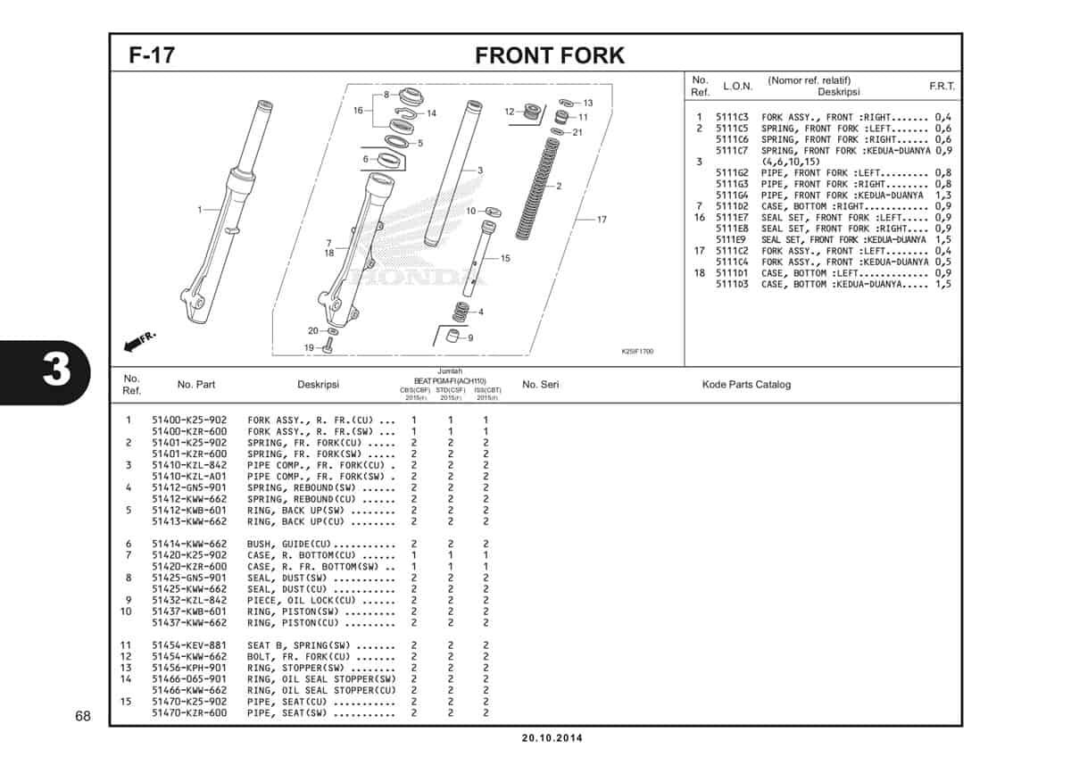 F 17 Front Fork Katalog BeAT eSP K25
