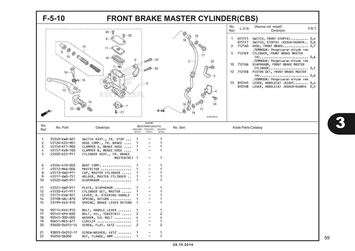 F 5 10 Front Brake Master Cylinder(CBS) Katalog BeAT eSP K25