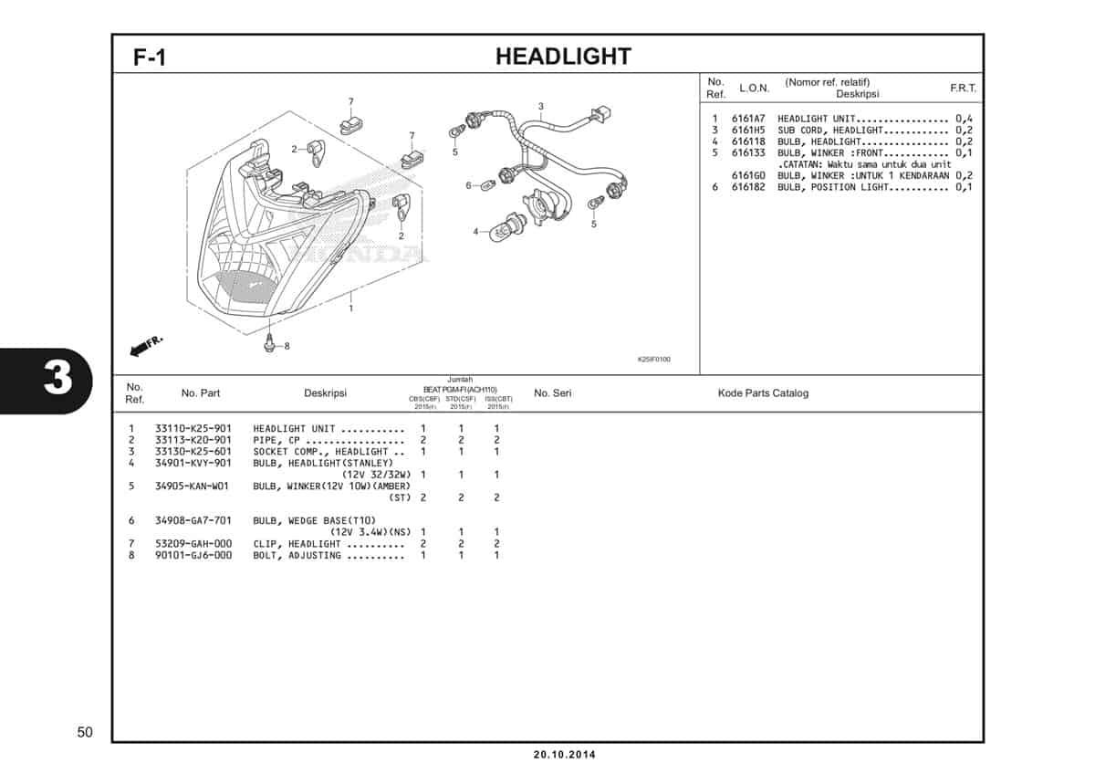 F1 Headlight Katalog BeAT eSP K25