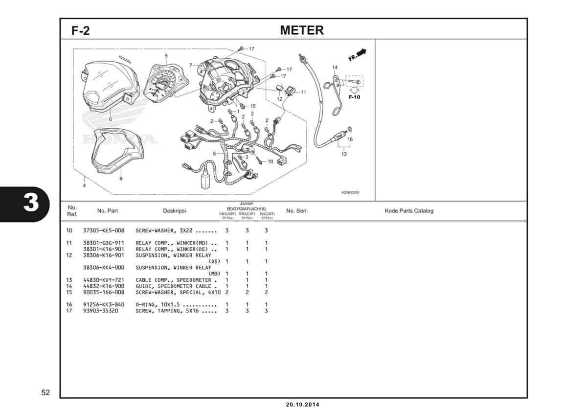 F2 Meter Katalog BeAT eSP K25
