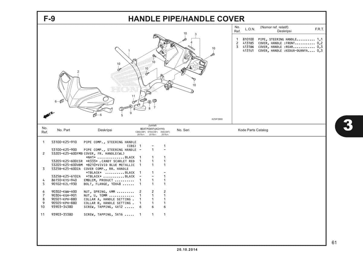 F9 Handle Pipe/Handle Cover Katalog BeAT eSP K25