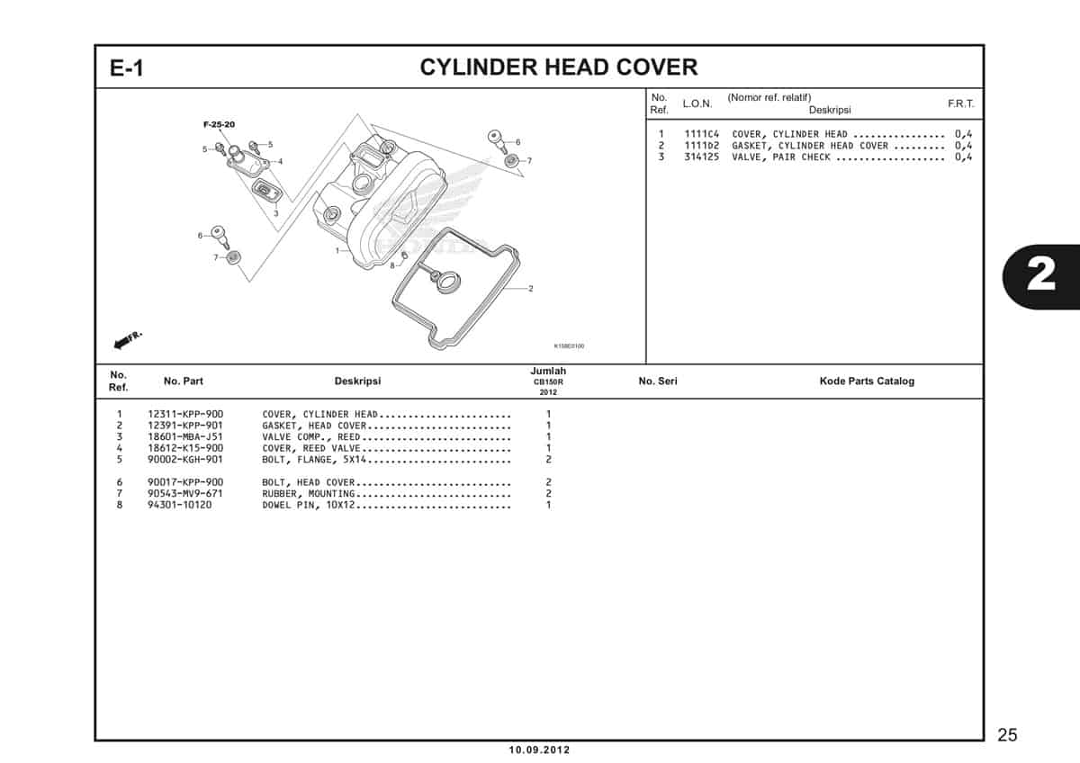 E-1 Cylinder Head Cover Katalog CB150R StreetFire K15