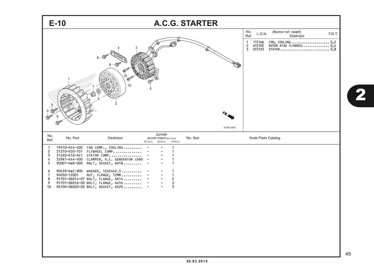 E-10 A.C.G.Starter Katalog Scoopy eSP K16