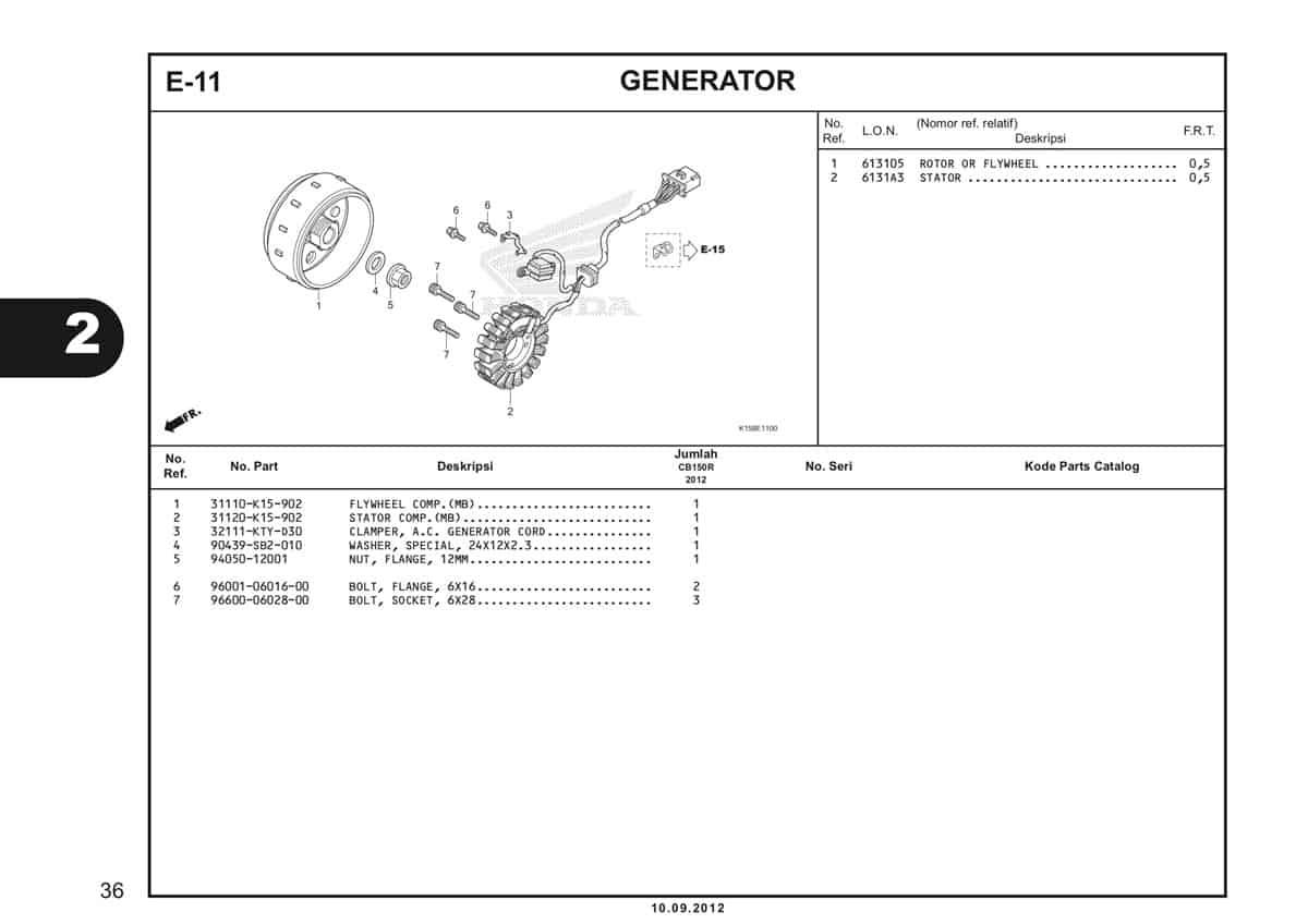 E-11 Generator Katalog CB150R StreetFire K15