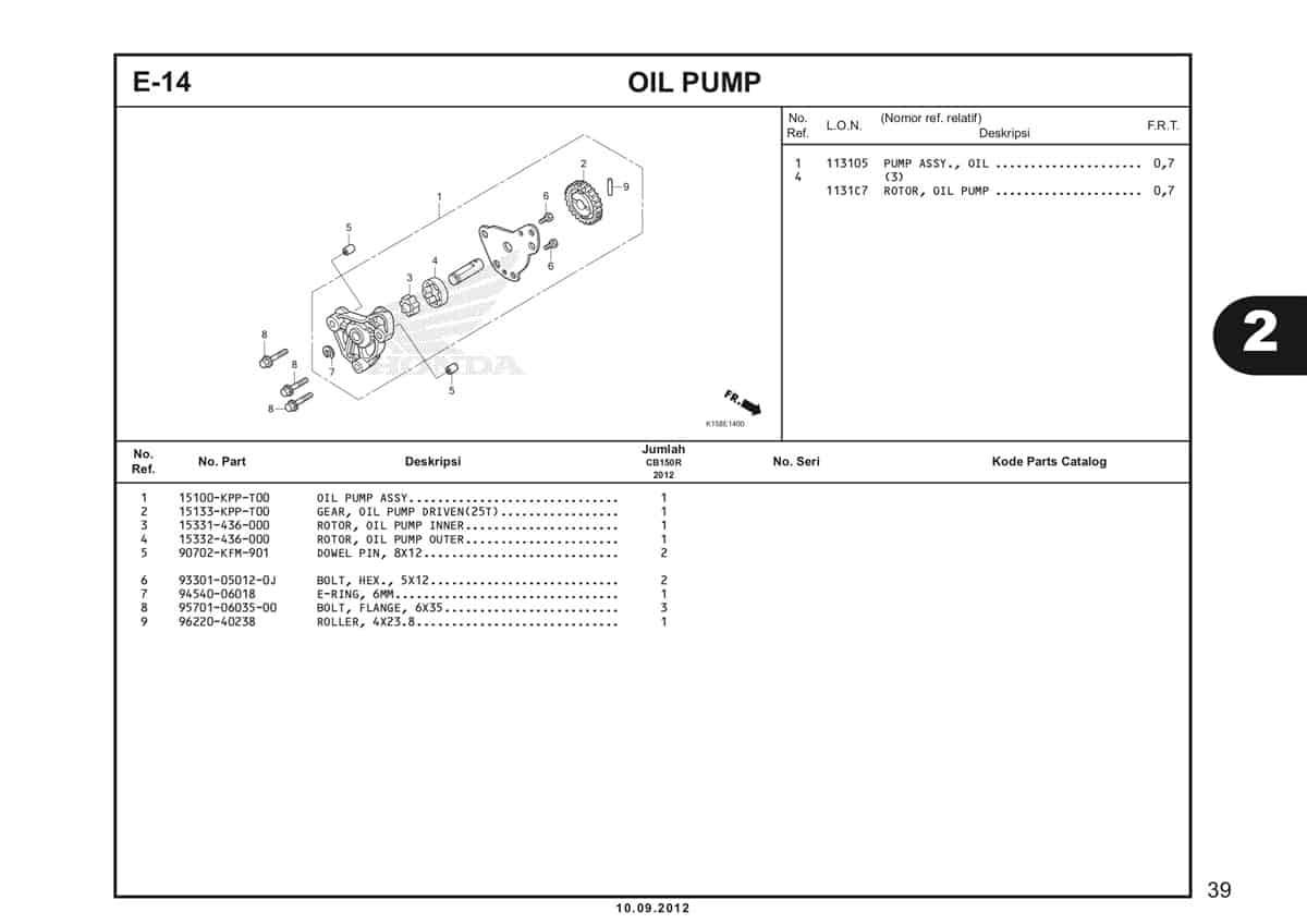 E-14 Oil Pump Katalog CB150R StreetFire K15