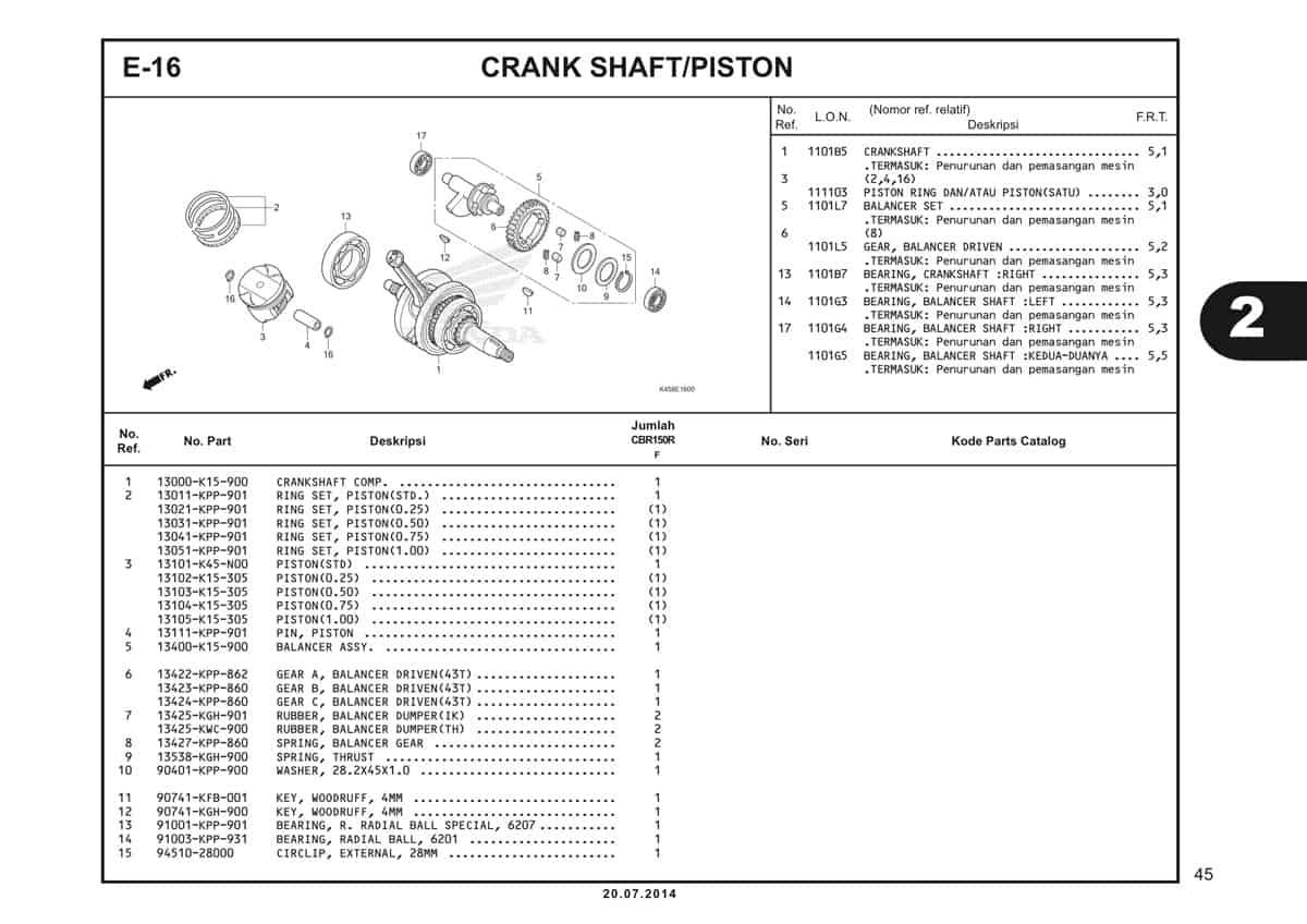 E-16 Crankcase Shaft/Piston Katalog CBR 150R K45A