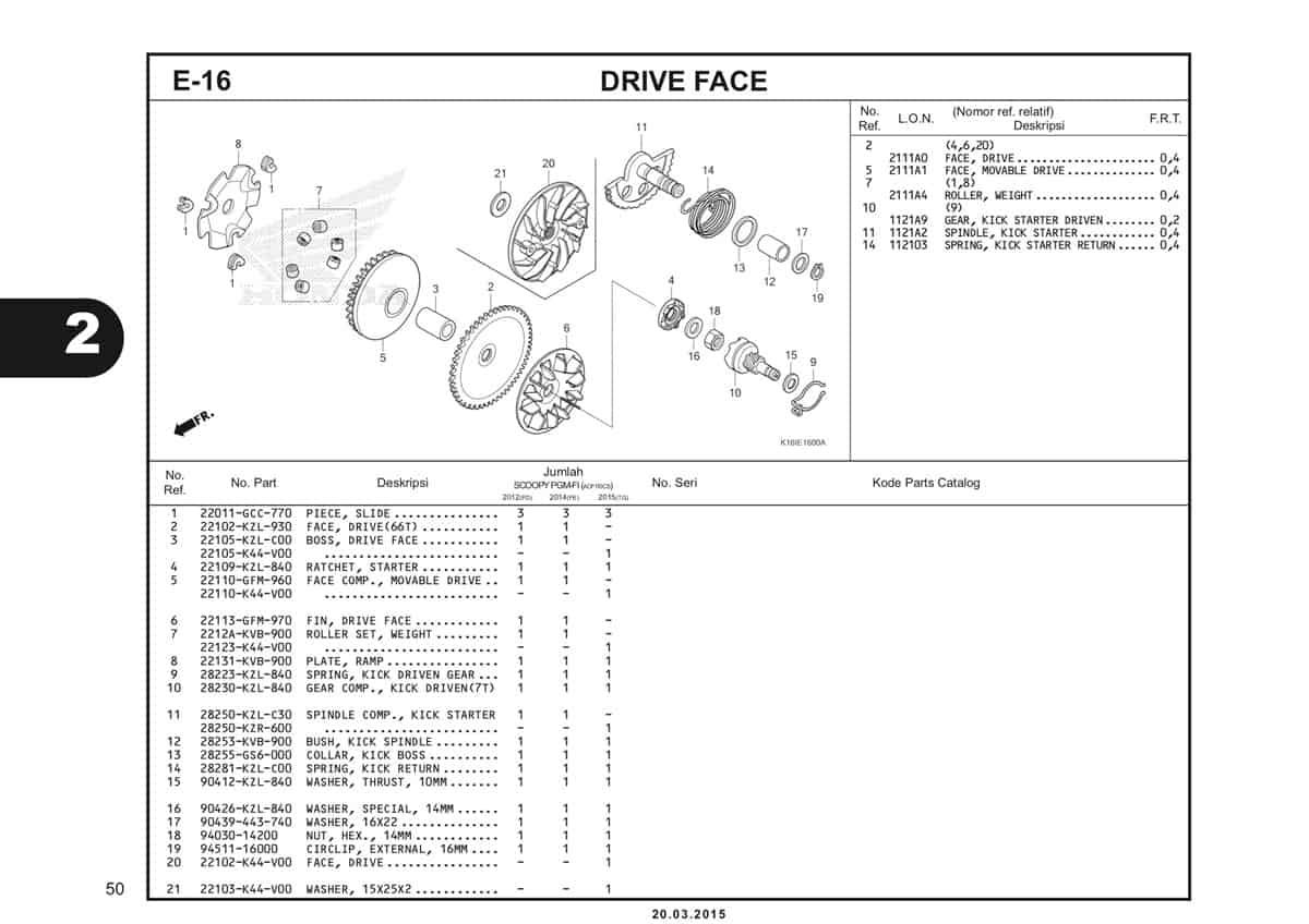 E-16 Drive Case Katalog Scoopy eSP K16