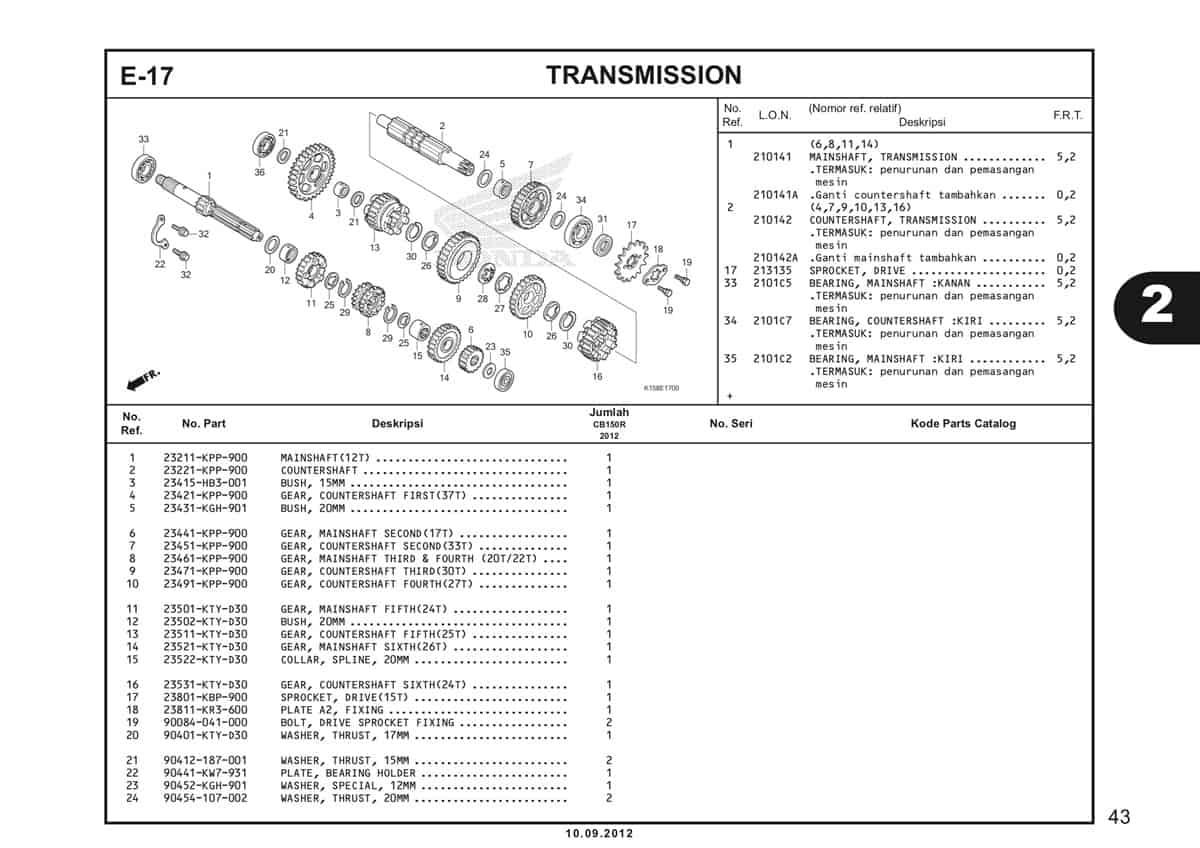 E-17 Transmission Katalog CB150R StreetFire K15