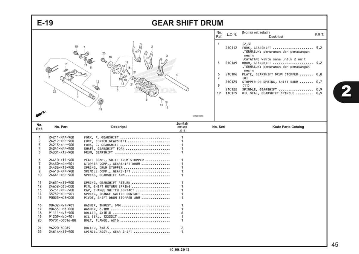 E-19 Gear Shift Drum Katalog CB150R StreetFire K15