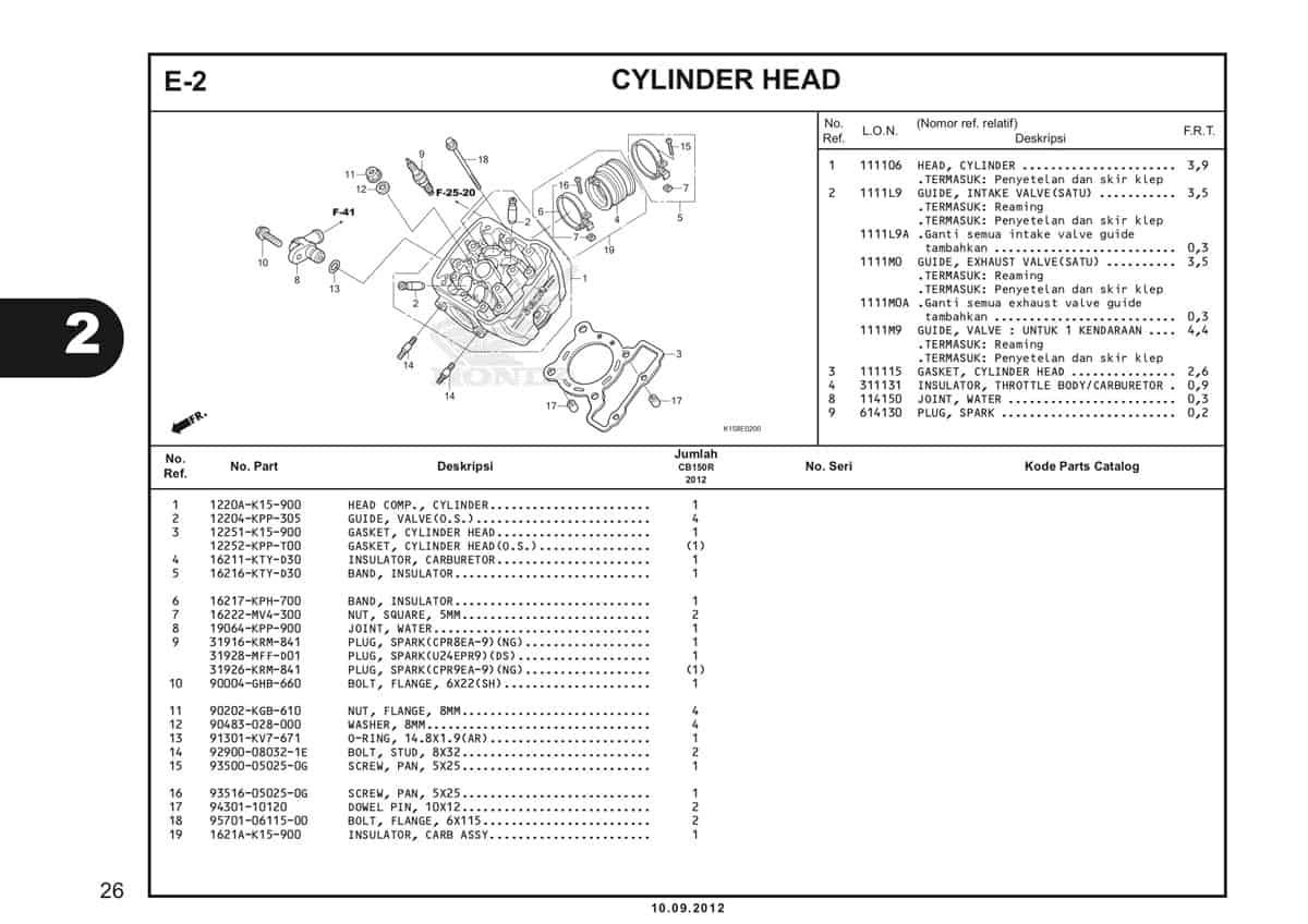 E-2 Cylinder Head Katalog CB150R StreetFire K15
