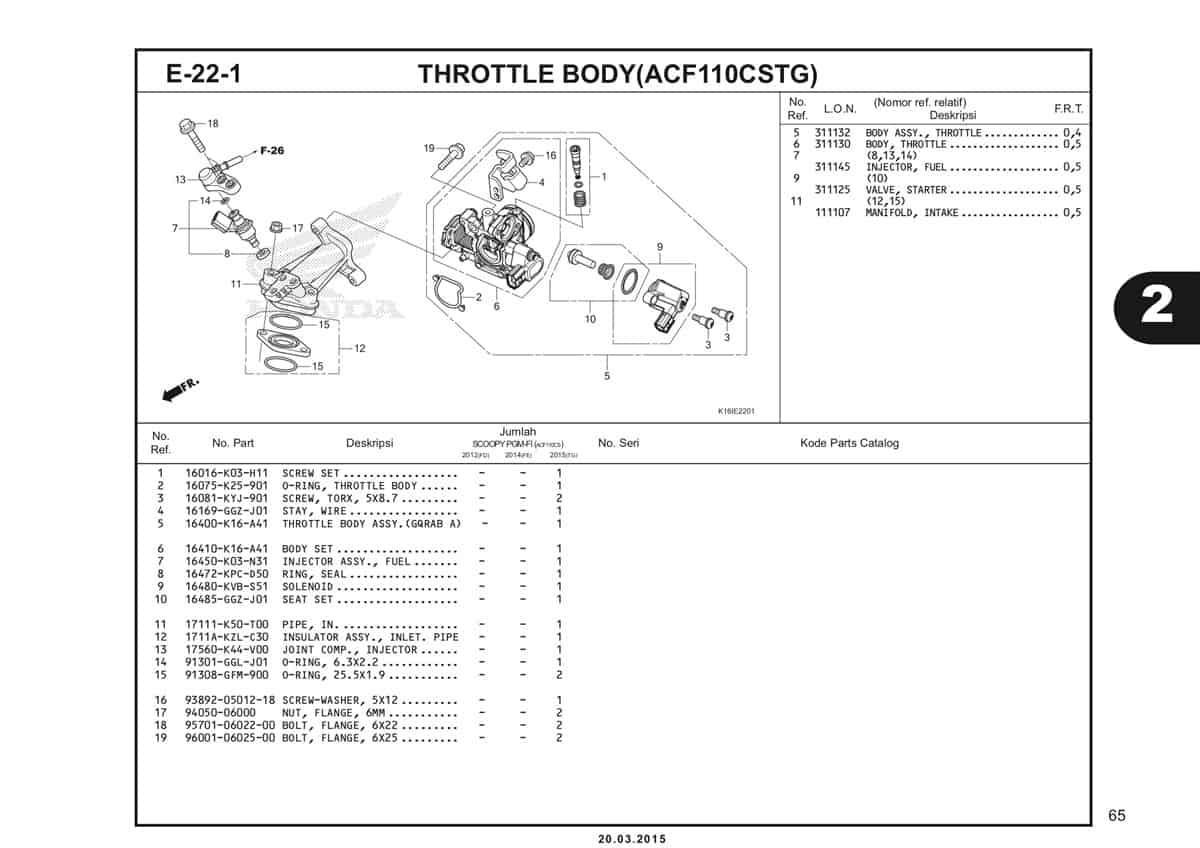 E-22-1 Throttle Body (ACF110CSTG) Katalog Scoopy eSP K16