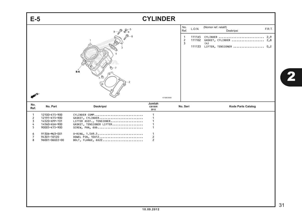 E-5 Cylinder Katalog CB150R StreetFire K15