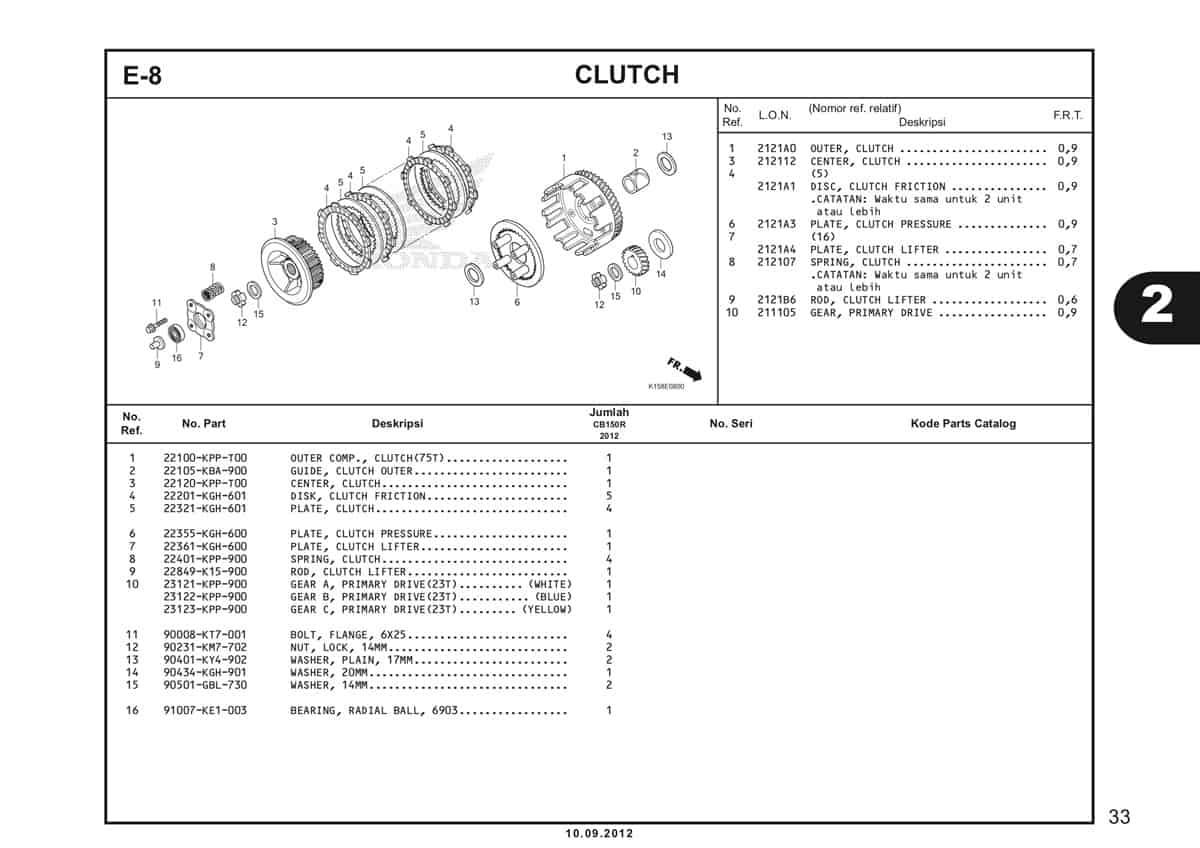 E-8 Clutch Katalog CB150R StreetFire K15