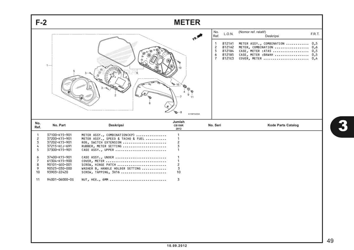 F-2 Meter Katalog CB150R StreetFire K15