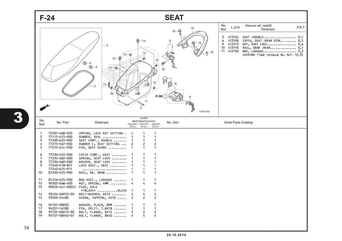 F 24 Seat Katalog BeAT eSP K25
