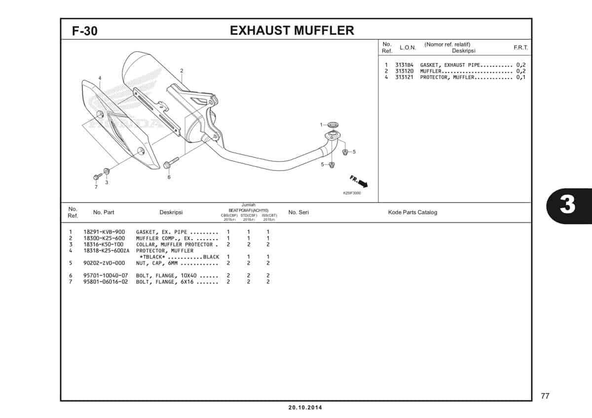 F 30 Exhaust Muffler Katalog BeAT eSP K25