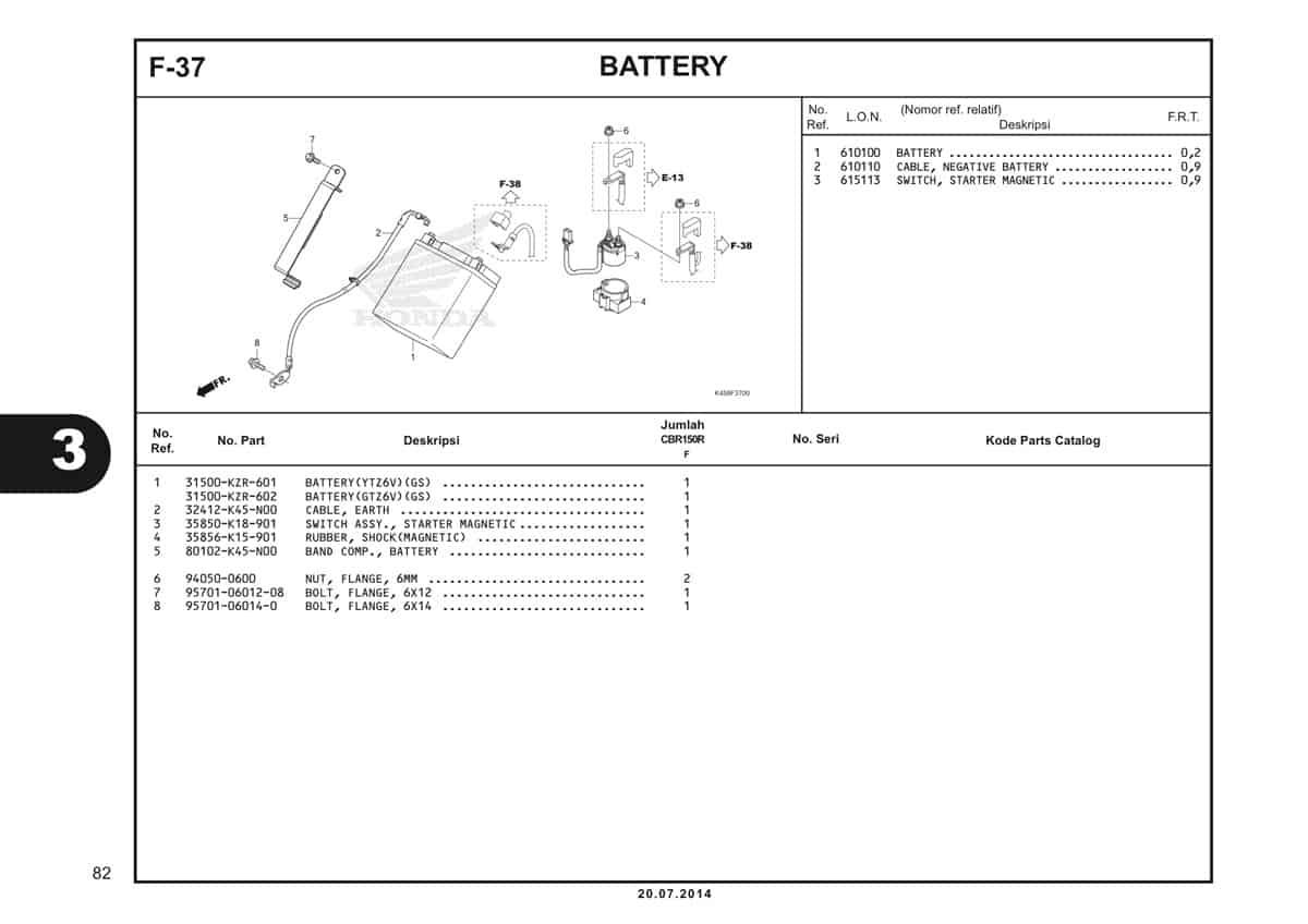 F-37 Battery Katalog CBR 150R K45A