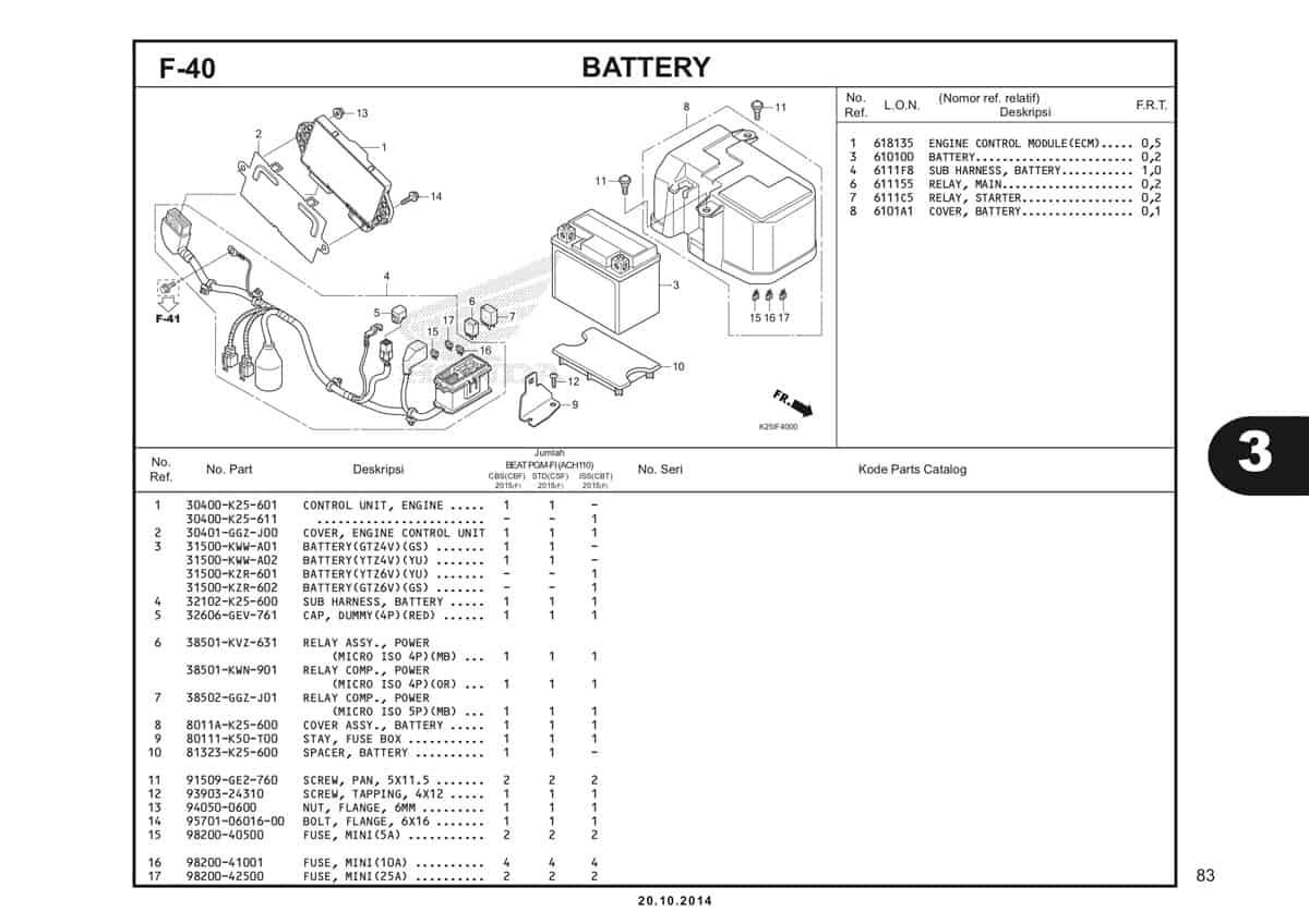 F 40 Battery Katalog BeAT eSP K25