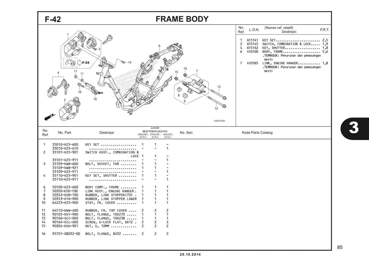 F 42 Frame Body Katalog BeAT eSP K25