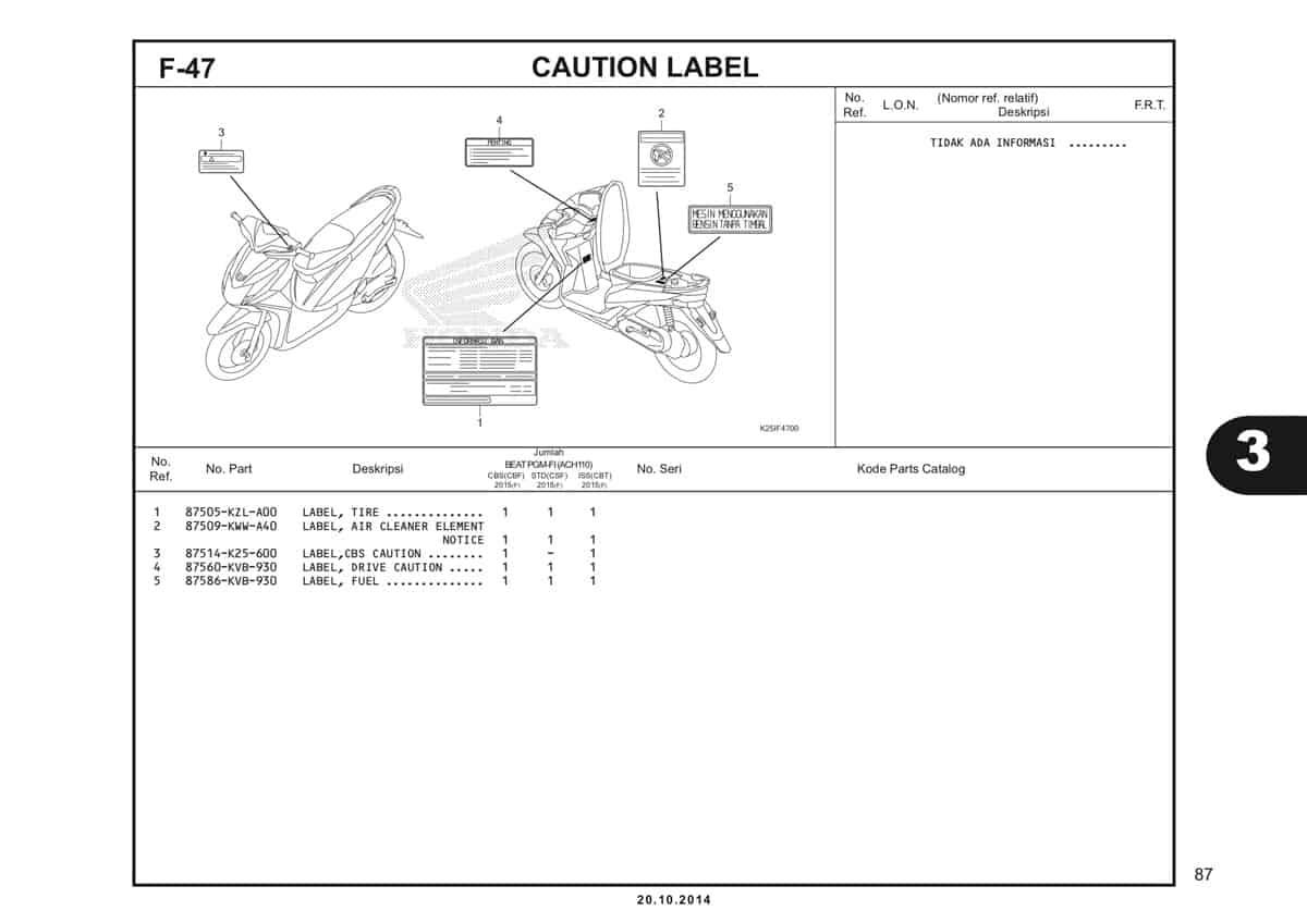 F 47 Caution Label Katalog BeAT eSP K25
