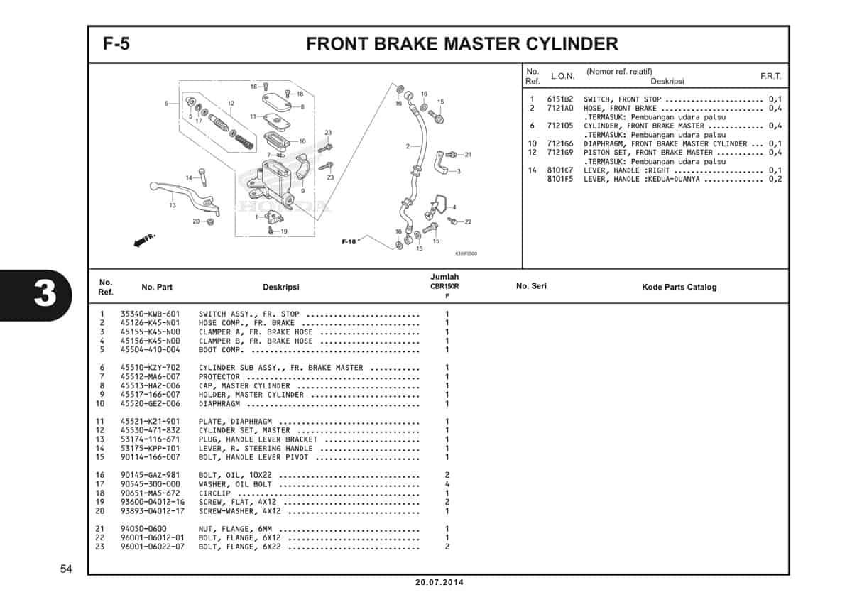 F-5 FR Brake Master Cylinder Katalog CBR 150R K45A