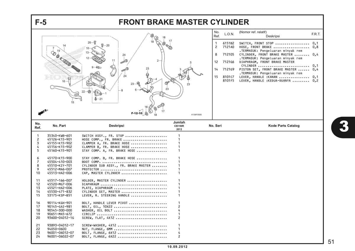 F-5-Front Brake Master Cylinder Katalog CB150R StreetFire K15