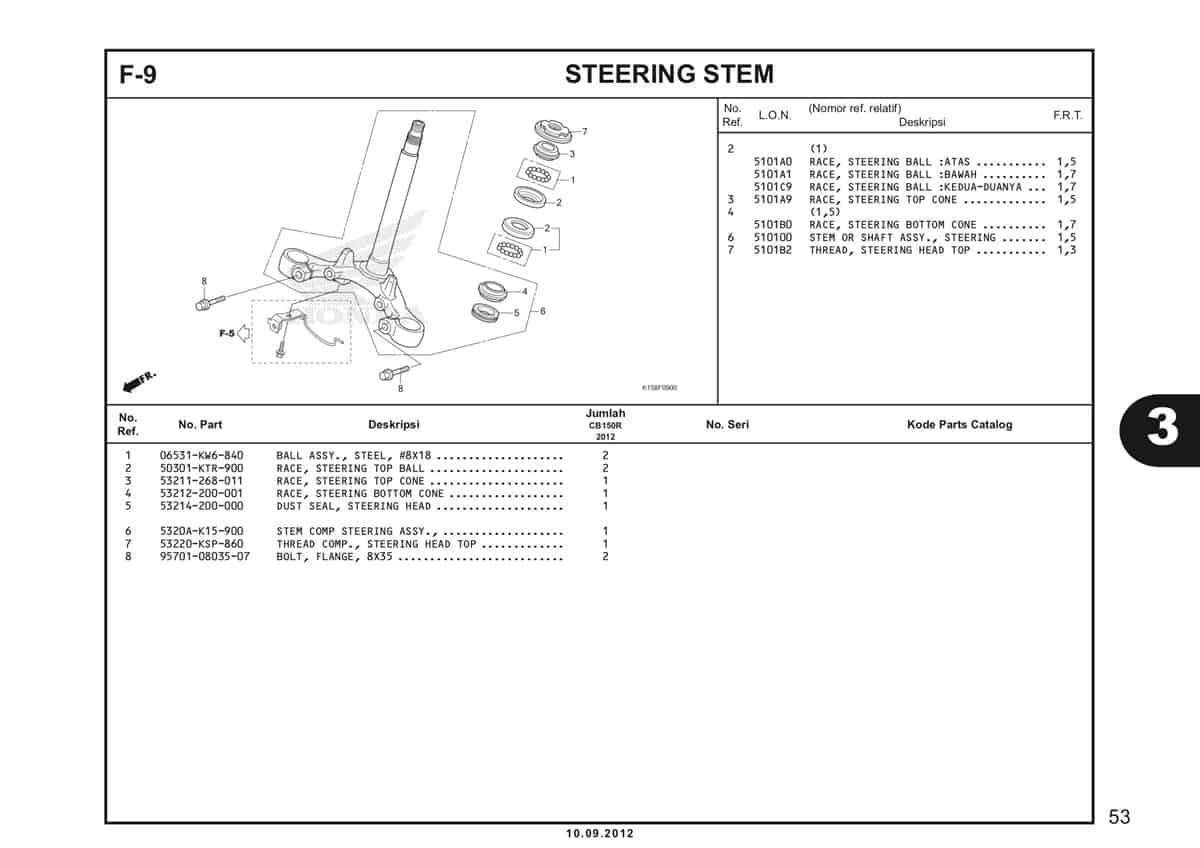 F-9 Steering Stem Katalog CB150R StreetFire K15
