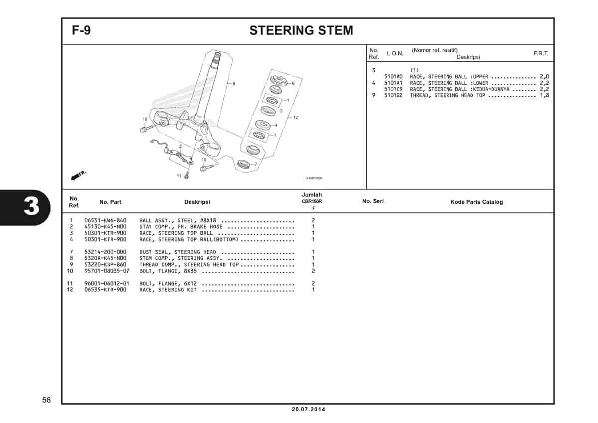 F-9 Steering Stem Katalog CBR 150R K45A