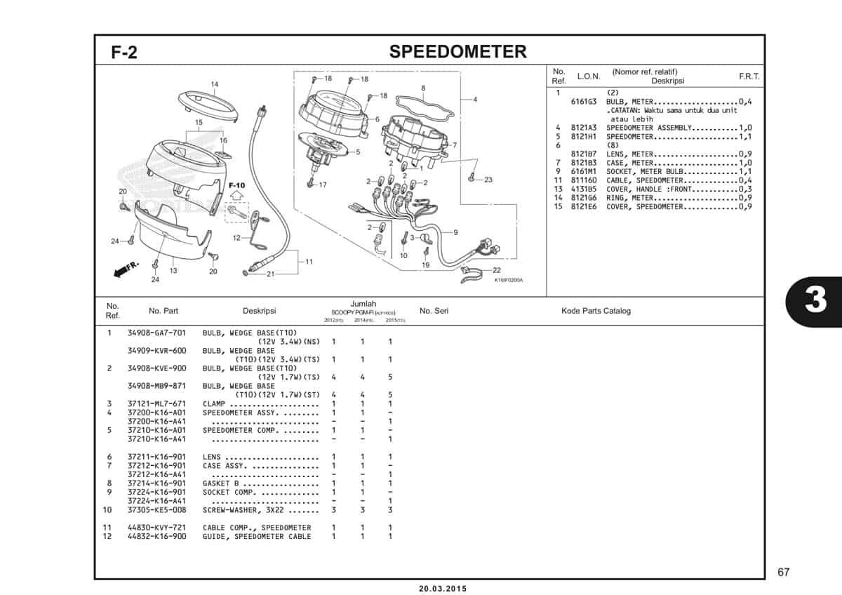 F-2 Speedometer Katalog Scoopy eSP K16